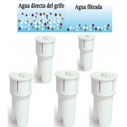 FILTRO DE AGUA JOCCA SET DE...